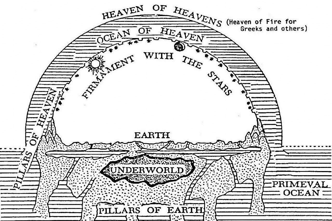 aarde is plat koran
